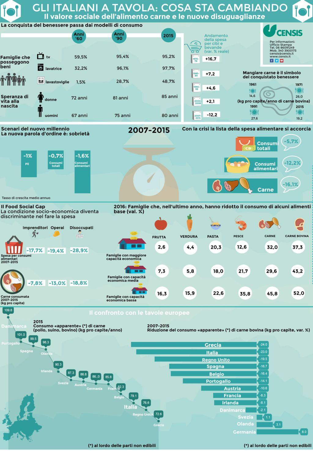 infografica1